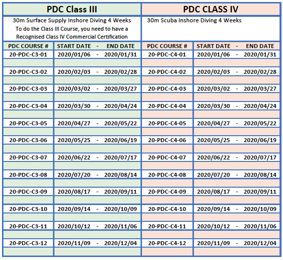 PDC Class III Commercial Diving Course Dates